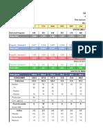 Plan Operacional de Mkt 2015-1 - Modificado