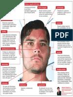 Javier Orozco, rostro de la semana
