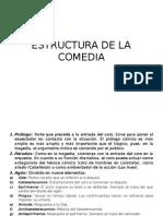 Estructura de La Comedia Griega