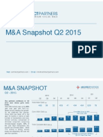 Q2 2015 Snapshot.key v.2