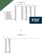 Informe presupuestario, proyecto