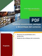 Cap 2- Frontera de Posibilidades de Producción