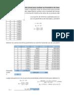 Pronosticos Regresión Lineal