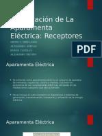 Clasificación de La Aparamenta Eléctrica