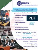 Cetpro Cajamarca