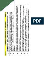 Saffolding Standard.pdf