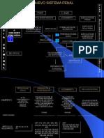 Flujograma Del Nuevo Sistema Penal 2013