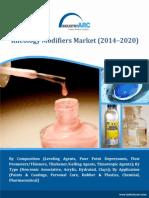 Rheology Modifiers Market (2014-2020)