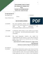 Sample List of Dates