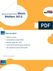 music matters in india