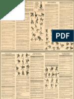 Warhammer Fantasy Battle 2nd Edition - Ravening Hordes - Five Sample Armies (1987)