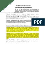 2 - Tributário - Novas Sumulas Dos Tribunais Superiores