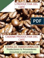 Cadena Productiva Del Cafe