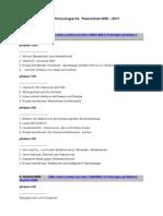 Themenliste Chronologisch 2005 - 2015