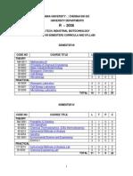 BIOTECH III TO VIII.pdf