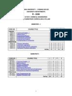 CHEMICAL I & II.pdf