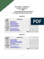 PRPC III TO VIII.pdf