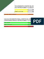 Manteo Aparente - Real %282%29