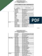 Lista de Vacinacao Permanente 03-06-2009 1255105805