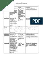 reading strategies unit plans