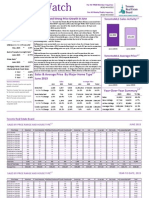 Toronto Real Estate Market Watch for June 2015