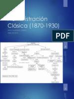 Administracion Clasica JMC 2015 1