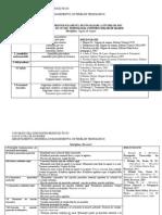 Tematica TCMTematica TCM licenta 2015 Licenta 2015