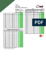 Lista de Precios Tuberías GRP O-tek 2015 (1)