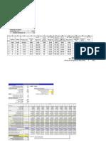FEP_P01_Ejemplos de Evaluacion Economica