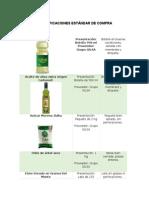 Especificaciones Estándar de Compra