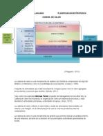 Cadena de Valor Planificacion Estrategica