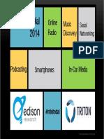 Pesquisa Da Edison e Triton-Digital