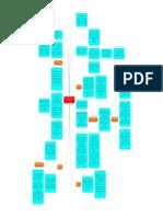 Mapa Orientacion a Objetos
