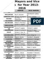 List of Mayors and Vice Mayors