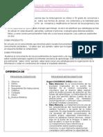 Estrategias-metacognitivas del autoaprendizaje.docx