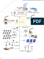 Electricity Grid Schematic English