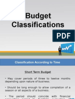Classification of Budget.