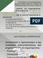 Criterios de Elaboración y Recomendaciones Para El Diseño