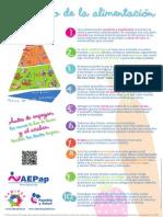 decalogo_alimentacion_1.pdf