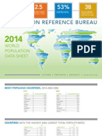 2014-world-population-data-sheet eng