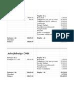 Budget 2015 samt arbejdsbudget for 2016