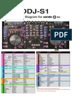 DDJ-S1 Hardware Diagram for Serato DJ E