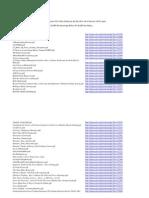 88 Latest Forex Book List