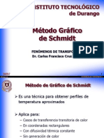 Metodo grafico Schmidt