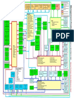 Quick Reference Card Iso 21500