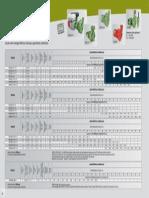 Tabela Sh Bc-21 R-f
