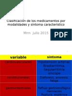 Tos Jul 2015Clasificación de Los Medicamentos Por Modalidades y Síntoma
