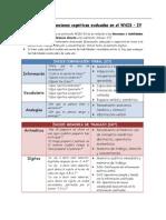 Síntesis WAIS-IV de Las Funciones Cognitivas Evaluadas