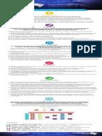 Guía Buenas Prácticas EmailMax.pdf