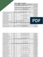 RESULTADOS EVALUACION CURRICULAR PROCESO CAS N°002-2015-MPH
